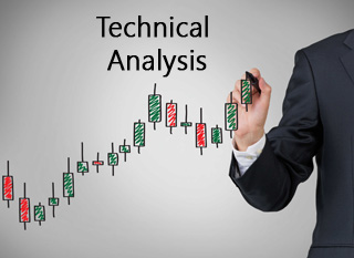 technical analysis of today`s market
